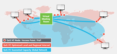 Calling a Virtual Meeting Room with QoS.VC Quality
